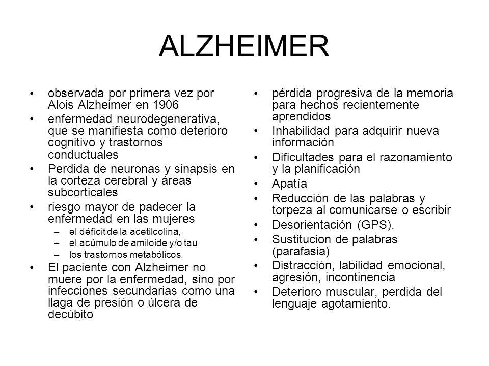 ALZHEIMER observada por primera vez por Alois Alzheimer en 1906 enfermedad neurodegenerativa, que se manifiesta como deterioro cognitivo y trastornos conductuales Perdida de neuronas y sinapsis en la corteza cerebral y áreas subcorticales riesgo mayor de padecer la enfermedad en las mujeres –el déficit de la acetilcolina, –el acúmulo de amiloide y/o tau –los trastornos metabólicos.
