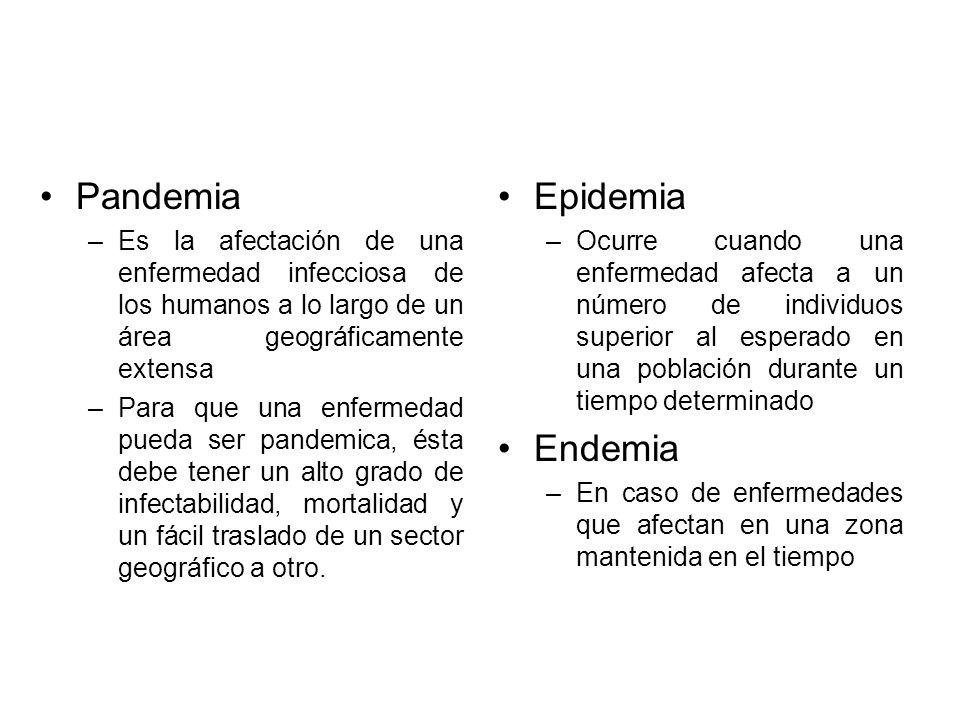 Pandemia –Es la afectación de una enfermedad infecciosa de los humanos a lo largo de un área geográficamente extensa –Para que una enfermedad pueda ser pandemica, ésta debe tener un alto grado de infectabilidad, mortalidad y un fácil traslado de un sector geográfico a otro.