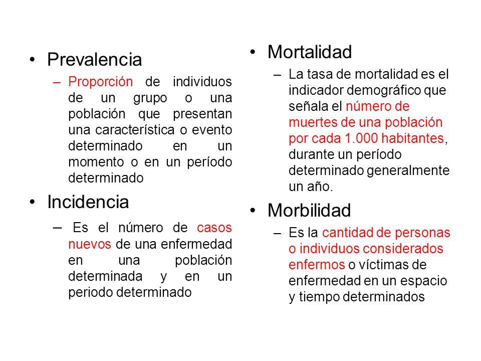 Prevalencia –Proporción de individuos de un grupo o una población que presentan una característica o evento determinado en un momento o en un período