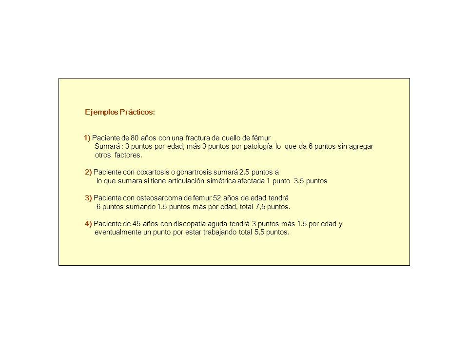 Ejemplos Prácticos: 1) Paciente de 80 años con una fractura de cuello de fémur Sumará : 3 puntos por edad, más 3 puntos por patología lo que da 6 puntos sin agregar - otros factores.