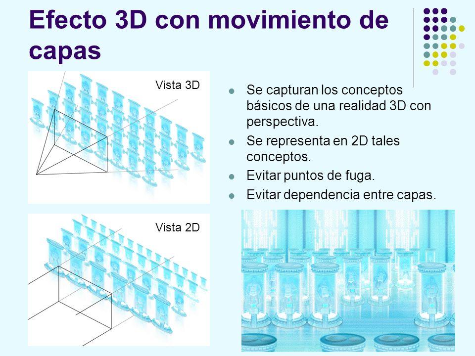 Efecto 3D con movimiento de capas Vista 3D Vista 2D Se capturan los conceptos básicos de una realidad 3D con perspectiva. Se representa en 2D tales co