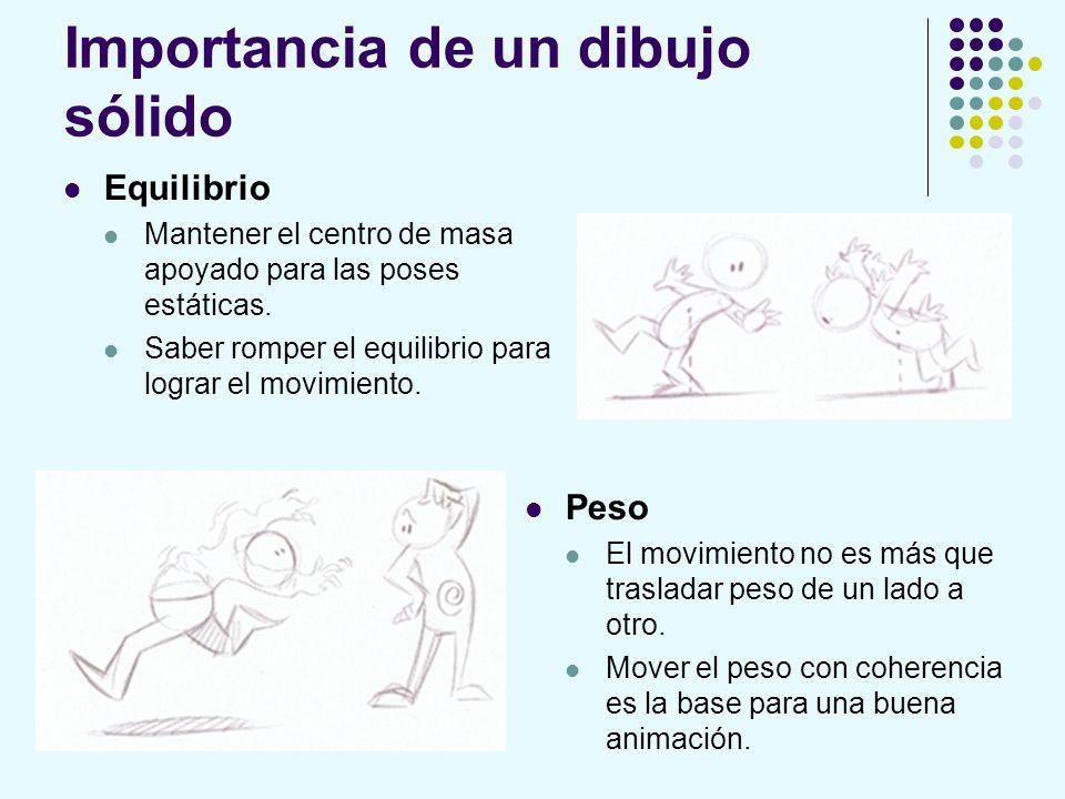 Importancia de un dibujo sólido Peso El movimiento no es más que trasladar peso de un lado a otro. Mover el peso con coherencia es la base para una bu