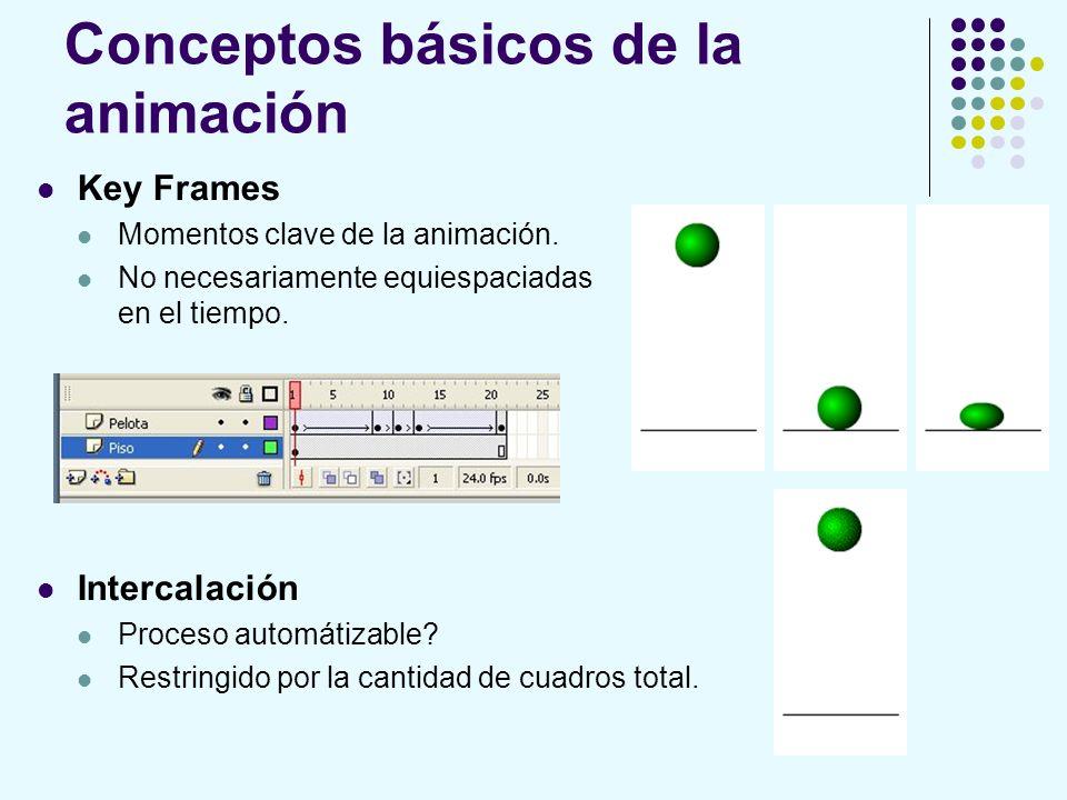Conceptos básicos de la animación Intercalación Proceso automátizable? Restringido por la cantidad de cuadros total. Key Frames Momentos clave de la a