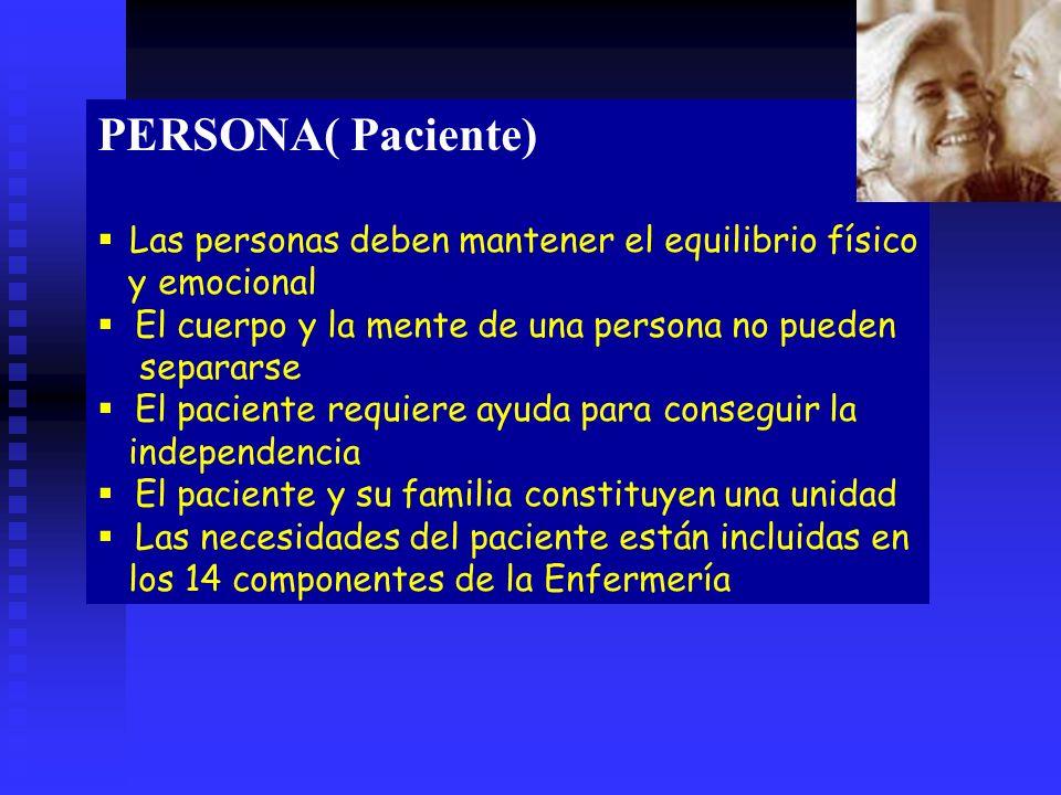 PERSONA( Paciente) Las personas deben mantener el equilibrio físico y emocional El cuerpo y la mente de una persona no pueden separarse El paciente requiere ayuda para conseguir la independencia El paciente y su familia constituyen una unidad Las necesidades del paciente están incluidas en los 14 componentes de la Enfermería