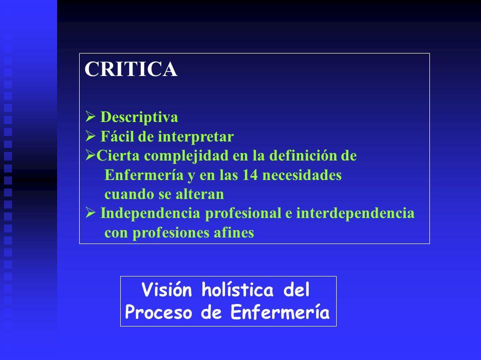 CRITICA Descriptiva Fácil de interpretar Cierta complejidad en la definición de Enfermería y en las 14 necesidades cuando se alteran Independencia profesional e interdependencia con profesiones afines Visión holística del Proceso de Enfermería