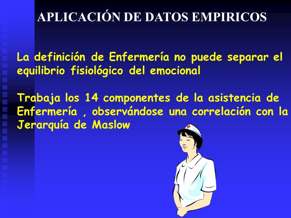APLICACIÓN DE DATOS EMPIRICOS La definición de Enfermería no puede separar el equilibrio fisiológico del emocional Trabaja los 14 componentes de la asistencia de Enfermería, observándose una correlación con la Jerarquía de Maslow