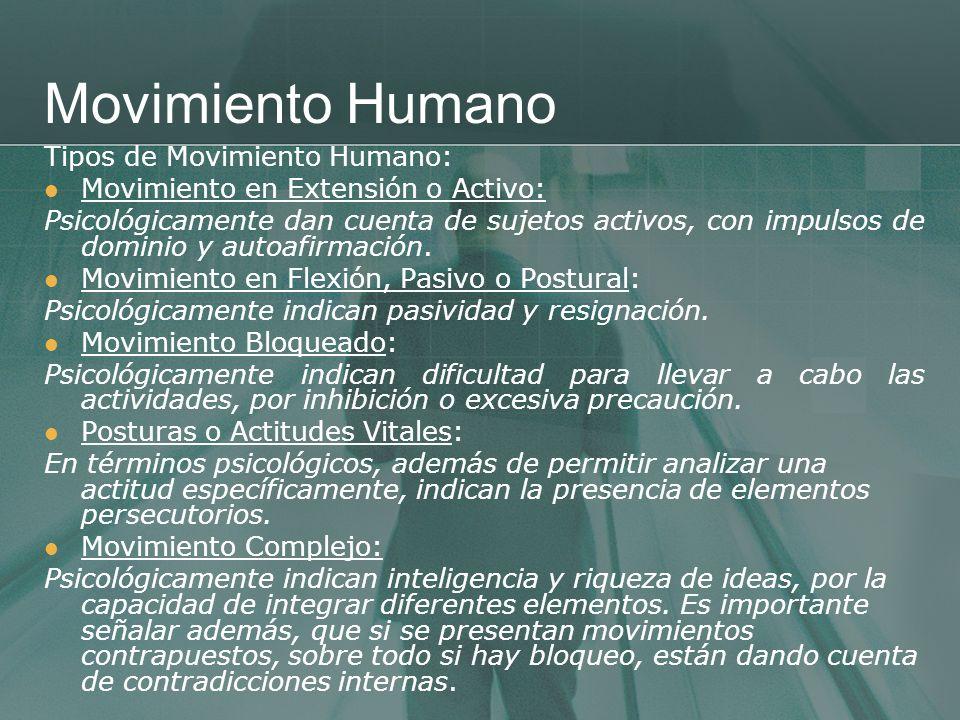 Movimiento Humano Tipos de Movimiento Humano: Movimiento en Extensión o Activo: Psicológicamente dan cuenta de sujetos activos, con impulsos de domini