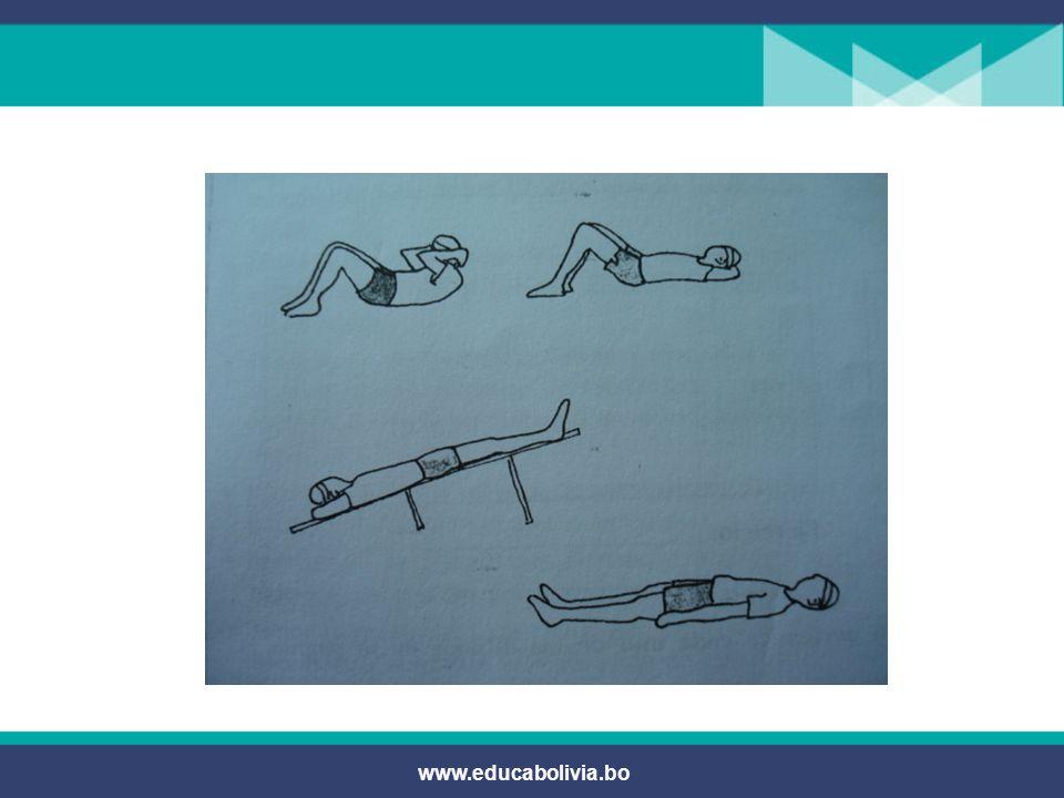 RELAJACION Relajación de la columna vertebral. Relajación y extensión de la columna vertebral