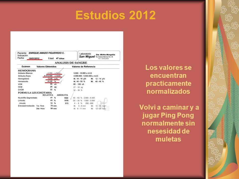 Estudios 2012 Los valores se encuentran practicamente normalizados Volvi a caminar y a jugar Ping Pong normalmente sin nesesidad de muletas