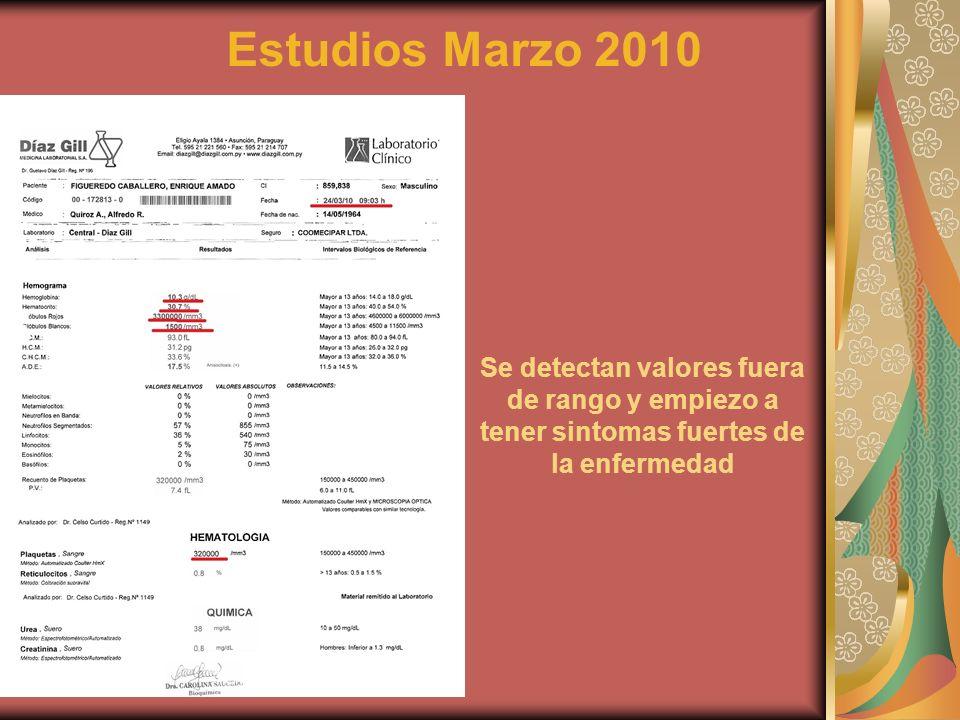 Estudios Marzo 2010 Se detectan valores fuera de rango y empiezo a tener sintomas fuertes de la enfermedad