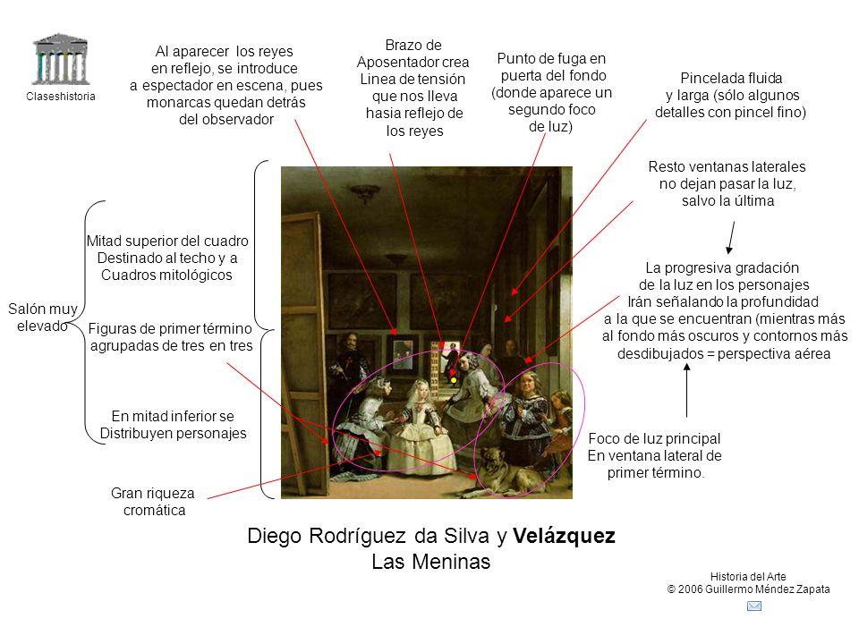 Claseshistoria Historia del Arte © 2006 Guillermo Méndez Zapata Diego Rodríguez da Silva y Velázquez Las Meninas Punto de fuga en puerta del fondo (do