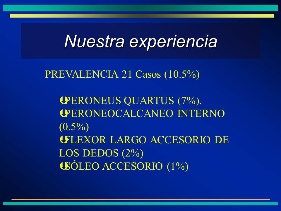 Nuestra experiencia PREVALENCIA 21 Casos (10.5%) ÞPERONEUS QUARTUS (7%). ÞPERONEOCALCANEO INTERNO (0.5%) ÞFLEXOR LARGO ACCESORIO DE LOS DEDOS (2%) ÞSÓ