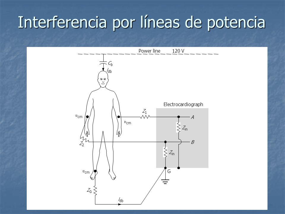 Interferencia por líneas de potencia Electrocardiograph Power line120 V A Z in Z1Z1 CbCb i db ZGZG Z2Z2 cm B G Z in cm i db