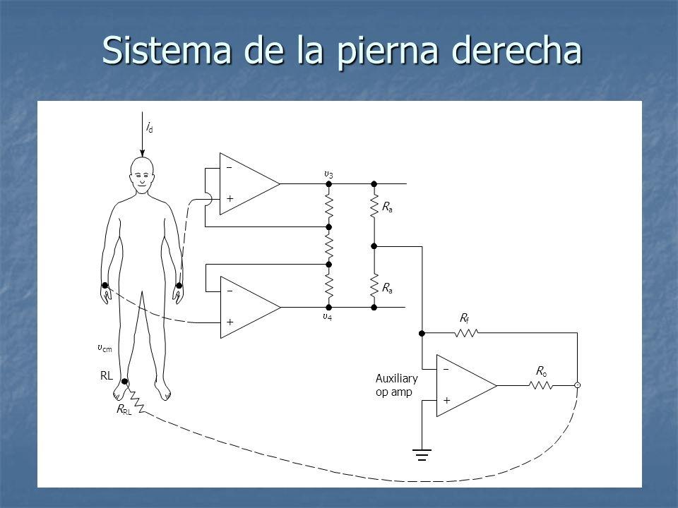 Sistema de la pierna derecha idid RaRa R RL RaRa RfRf RoRo Auxiliary op amp + + + RL 4 cm 3