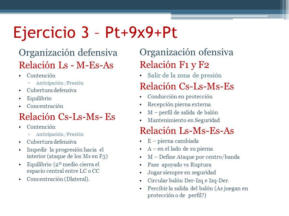 Ejercicio 3 – Pt+9x9+Pt Organización defensiva Relación Ls - M-Es-As Contención Anticipación /Presión Cubertura defensiva Equilibrio Concentración Relación Cs-Ls-Ms- Es Contención Anticipación /Presión Cubertura defensiva Impedir la progresión hacia el interior (ataque de los Ms en F3) Equilibrio (2º medio cierra el espacio central entre LC o CC Concentración (Dlateral).