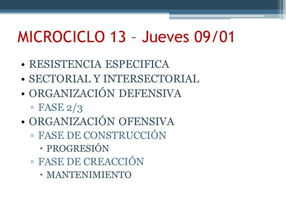 MICROCICLO 13 – Jueves 09/01 RESISTENCIA ESPECIFICA SECTORIAL Y INTERSECTORIAL ORGANIZACIÓN DEFENSIVA FASE 2/3 ORGANIZACIÓN OFENSIVA FASE DE CONSTRUCCIÓN PROGRESIÓN FASE DE CREACCIÓN MANTENIMIENTO