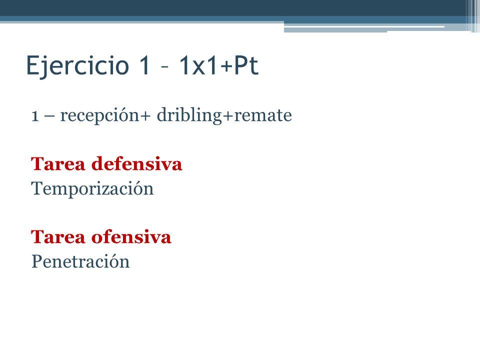 Ejercicio 1 – 1x1+Pt 1 – recepción+ dribling+remate Tarea defensiva Temporización Tarea ofensiva Penetración