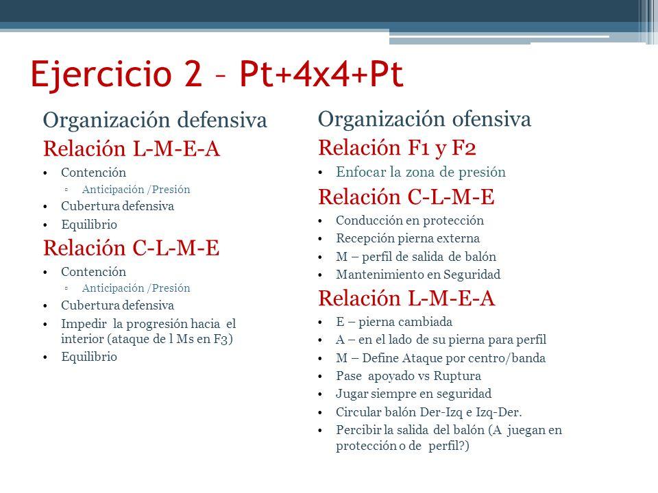 Ejercicio 2 – Pt+4x4+Pt Organización defensiva Relación L-M-E-A Contención Anticipación /Presión Cubertura defensiva Equilibrio Relación C-L-M-E Contención Anticipación /Presión Cubertura defensiva Impedir la progresión hacia el interior (ataque de l Ms en F3) Equilibrio Organización ofensiva Relación F1 y F2 Enfocar la zona de presión Relación C-L-M-E Conducción en protección Recepción pierna externa M – perfil de salida de balón Mantenimiento en Seguridad Relación L-M-E-A E – pierna cambiada A – en el lado de su pierna para perfil M – Define Ataque por centro/banda Pase apoyado vs Ruptura Jugar siempre en seguridad Circular balón Der-Izq e Izq-Der.