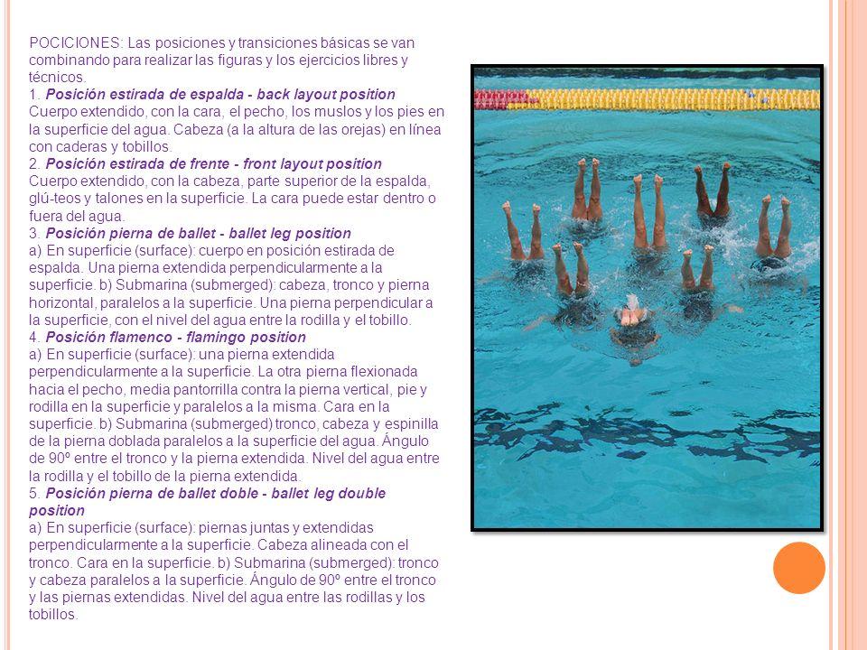 POCICIONES: Las posiciones y transiciones básicas se van combinando para realizar las figuras y los ejercicios libres y técnicos. 1. Posición estirada