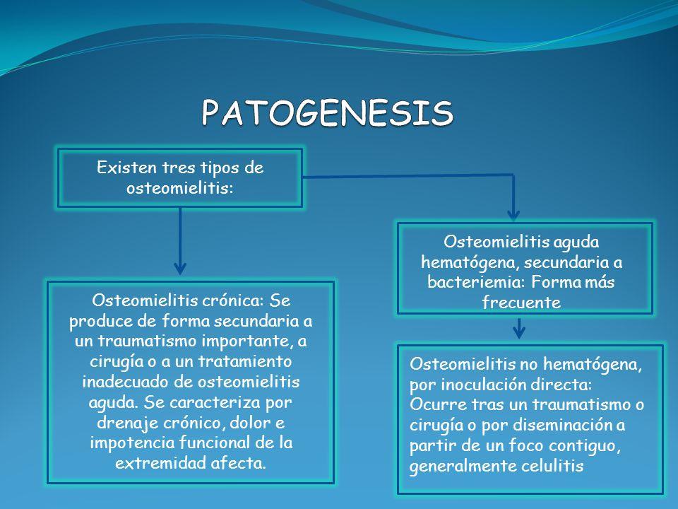 Los signos y síntomas de la osteomielitis dependerán de lo moderada o severa que sea su infección.
