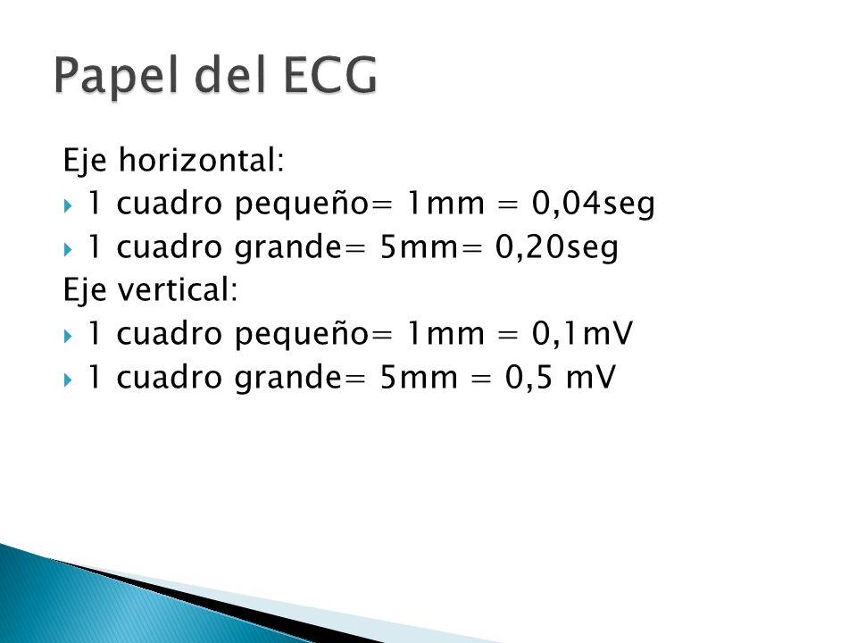 Eje horizontal: 1 cuadro pequeño= 1mm = 0,04seg 1 cuadro grande= 5mm= 0,20seg Eje vertical: 1 cuadro pequeño= 1mm = 0,1mV 1 cuadro grande= 5mm = 0,5 m