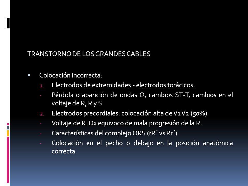 TRANSTORNO DE LOS GRANDES CABLES Colocación incorrecta: 1.