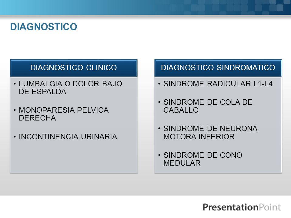 DIAGNOSTICO DIAGNOSTICO CLINICO LUMBALGIA O DOLOR BAJO DE ESPALDA MONOPARESIA PELVICA DERECHA INCONTINENCIA URINARIA DIAGNOSTICO SINDROMATICO SINDROME