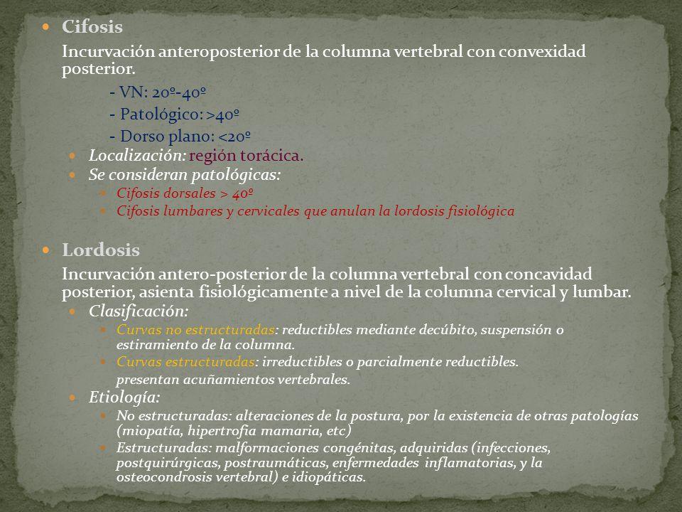 Cifosis Incurvación anteroposterior de la columna vertebral con convexidad posterior. - VN: 20º-40º - Patológico: >40º - Dorso plano: <20º Localizació