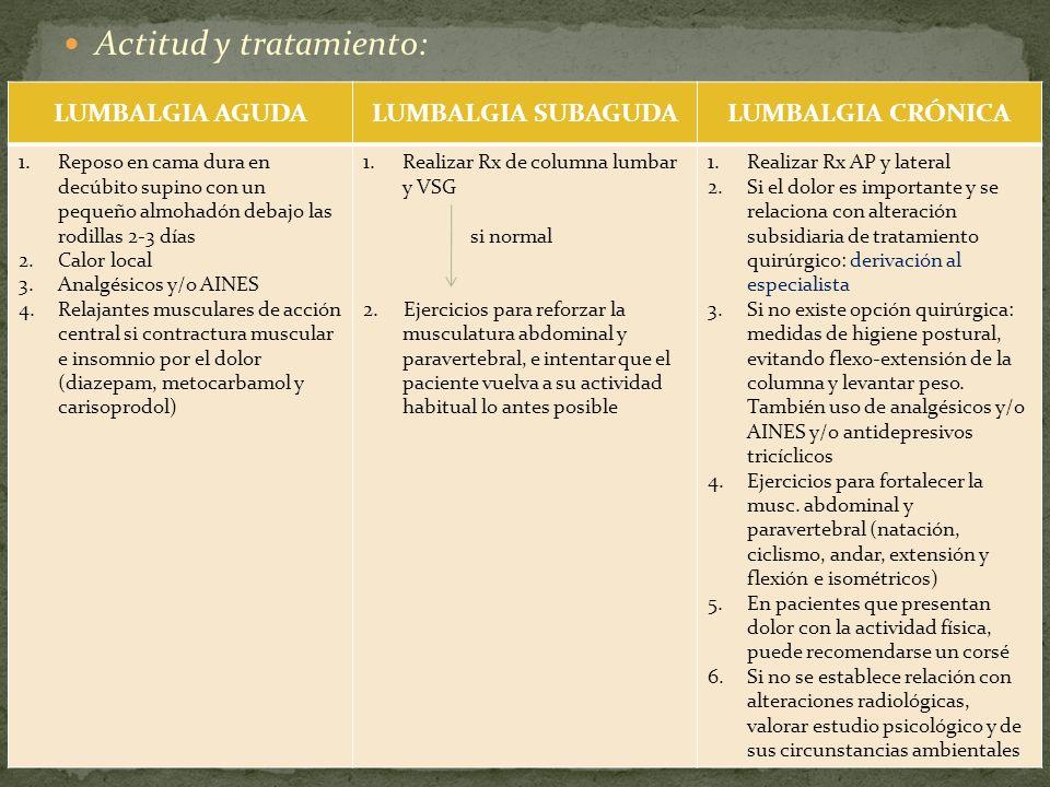 Actitud y tratamiento: LUMBALGIA AGUDALUMBALGIA SUBAGUDALUMBALGIA CRÓNICA 1.Reposo en cama dura en decúbito supino con un pequeño almohadón debajo las