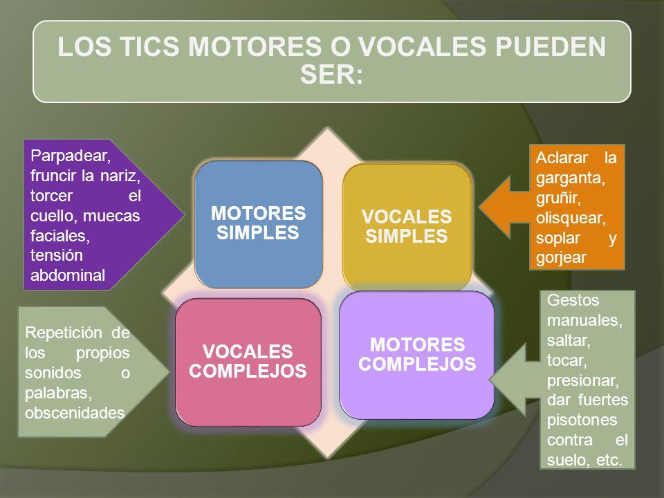 MOTORES SIMPLES VOCALES SIMPLES VOCALES COMPLEJOS MOTORES COMPLEJOS LOS TICS MOTORES O VOCALES PUEDEN SER: Parpadear, fruncir la nariz, torcer el cuel