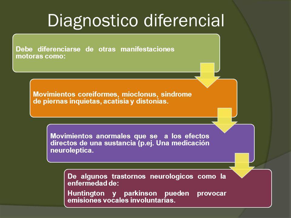 Diagnostico diferencial Debe diferenciarse de otras manifestaciones motoras como: Movimientos coreiformes, mioclonus, sindrome de piernas inquietas, a