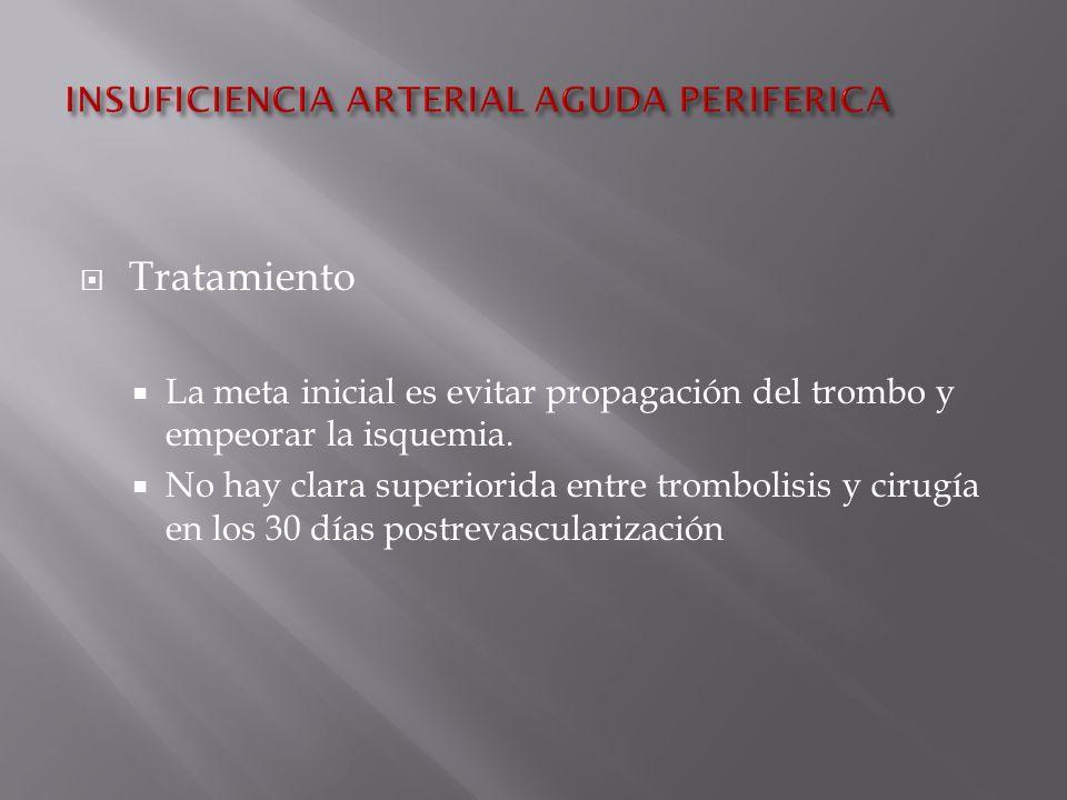 Tratamiento La meta inicial es evitar propagación del trombo y empeorar la isquemia.