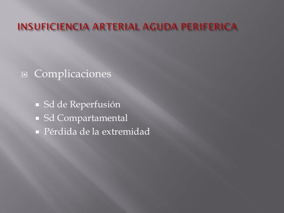 Complicaciones Sd de Reperfusión Sd Compartamental Pérdida de la extremidad