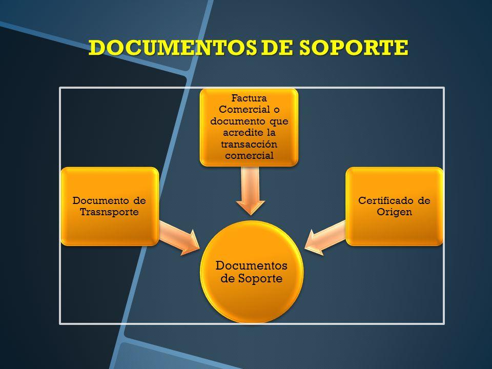 DOCUMENTOS DE SOPORTE Documentos de Soporte Documento de Trasnsporte Factura Comercial o documento que acredite la transacción comercial Certificado de Origen
