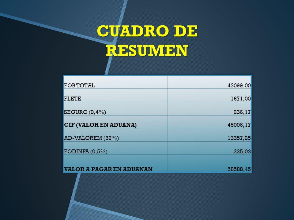 CUADRO DE RESUMEN
