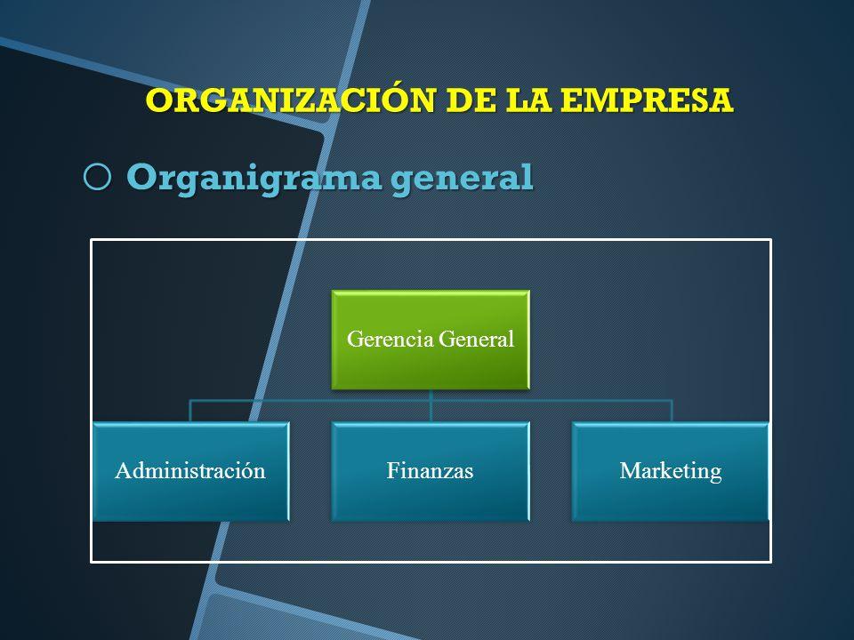ORGANIZACIÓN DE LA EMPRESA o Organigrama general Gerencia General AdministraciónFinanzasMarketing