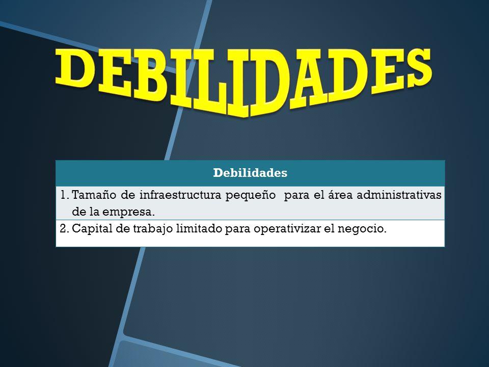 Debilidades 1.Tamaño de infraestructura pequeño para el área administrativas de la empresa.