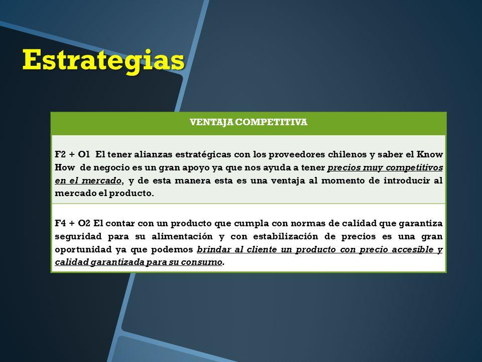 Estrategias VENTAJA COMPETITIVA F2 + O1 El tener alianzas estratégicas con los proveedores chilenos y saber el Know How de negocio es un gran apoyo ya que nos ayuda a tener precios muy competitivos en el mercado, y de esta manera esta es una ventaja al momento de introducir al mercado el producto.