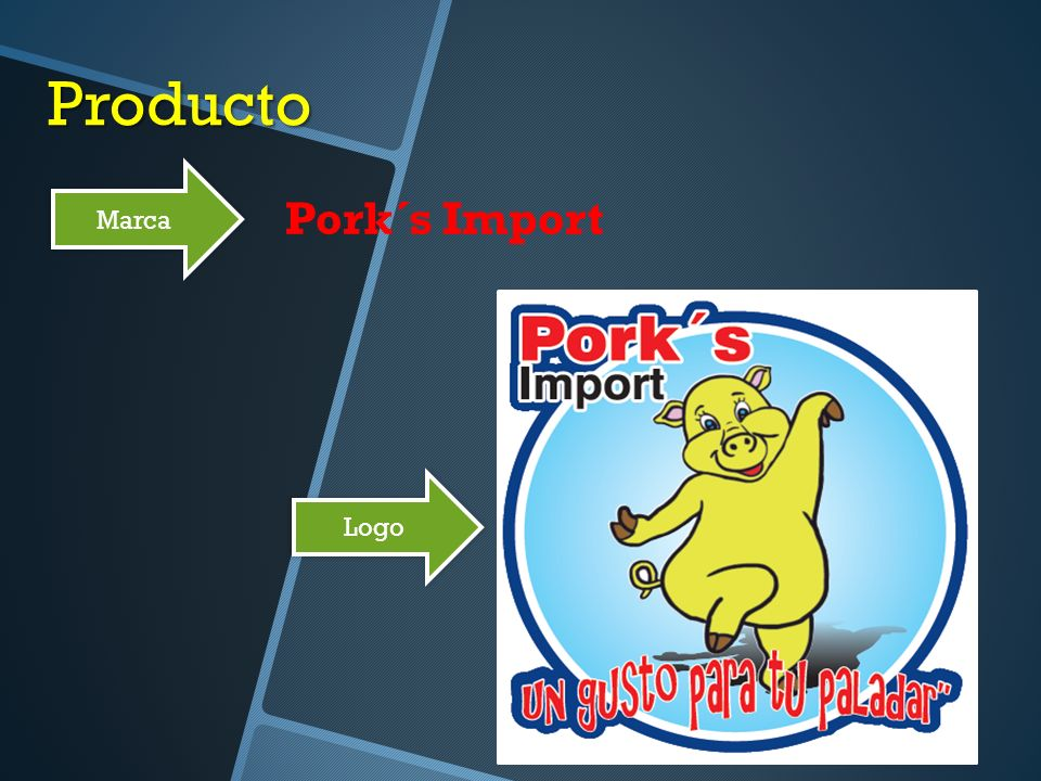 Marketing Mix PromociónPrecioProductoPlaza