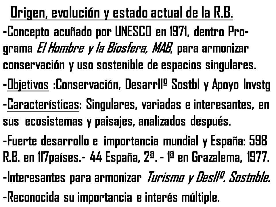 Origen, evolución y estado actual de la R.B. -Concepto acuñado por UNESCO en 1971, dentro Pro- grama El Hombre y la Biosfera, MAB, para armonizar cons