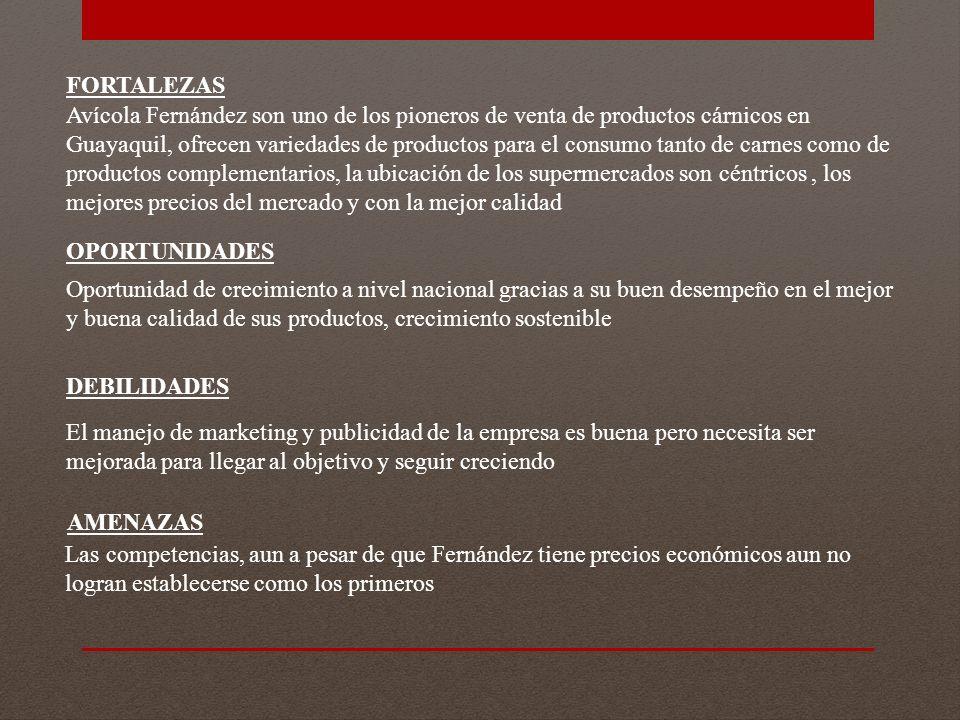 FORTALEZAS OPORTUNIDADES DEBILIDADES AMENAZAS Avícola Fernández son uno de los pioneros de venta de productos cárnicos en Guayaquil, ofrecen variedades de productos para el consumo tanto de carnes como de productos complementarios, la ubicación de los supermercados son céntricos, los mejores precios del mercado y con la mejor calidad Oportunidad de crecimiento a nivel nacional gracias a su buen desempeño en el mejor y buena calidad de sus productos, crecimiento sostenible Las competencias, aun a pesar de que Fernández tiene precios económicos aun no logran establecerse como los primeros El manejo de marketing y publicidad de la empresa es buena pero necesita ser mejorada para llegar al objetivo y seguir creciendo