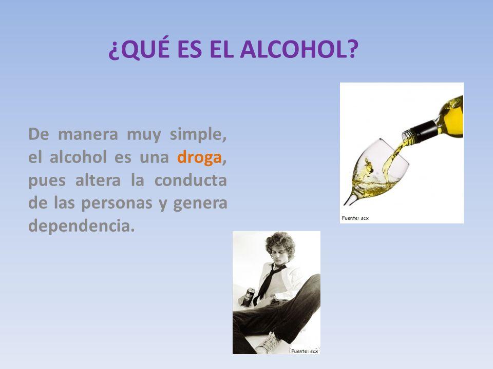 ¿QUÉ ES EL ALCOHOL? De manera muy simple, el alcohol es una droga, pues altera la conducta de las personas y genera dependencia.