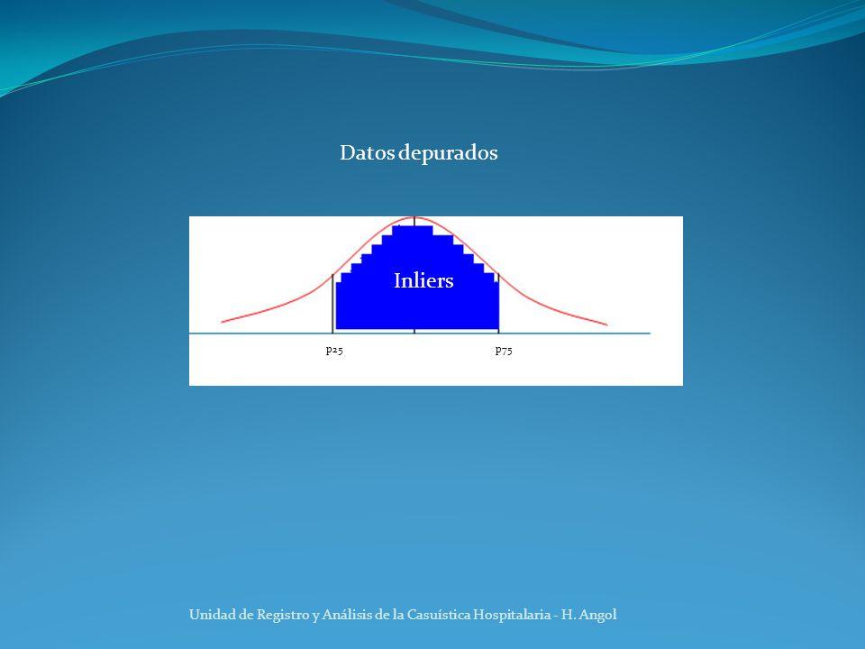 Unidad de Registro y Análisis de la Casuística Hospitalaria - H.