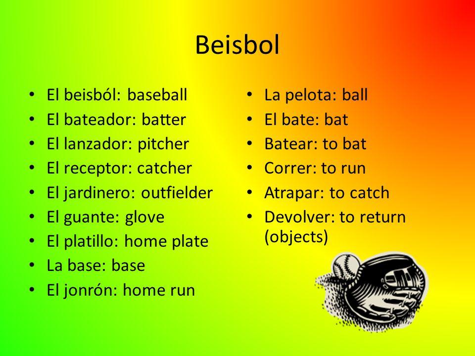Basquetbol El basquetbol/baloncesto: basketball El cesto/canasta: rim Driblar: to dribble Pasar: to pass Encestar: to make a basket
