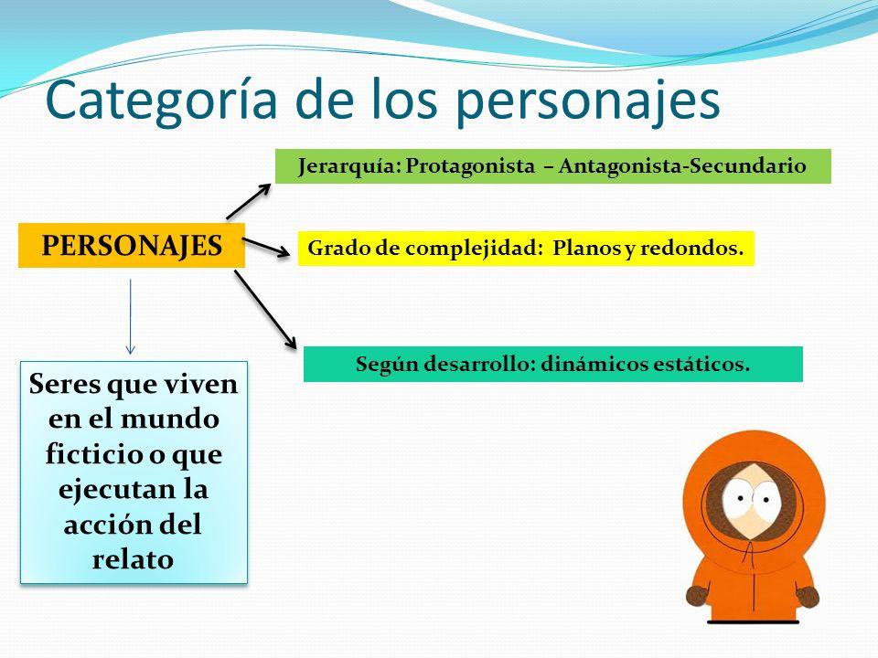 Categoría de los personajes PERSONAJES Jerarquía: Protagonista – Antagonista-Secundario Grado de complejidad: Planos y redondos.