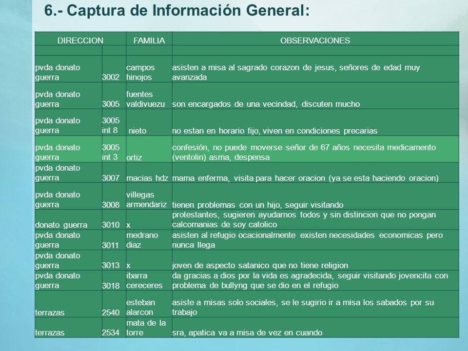 5.- Ficha con información recabada En el levantamiento de información se le dio énfasis a las observaciones.