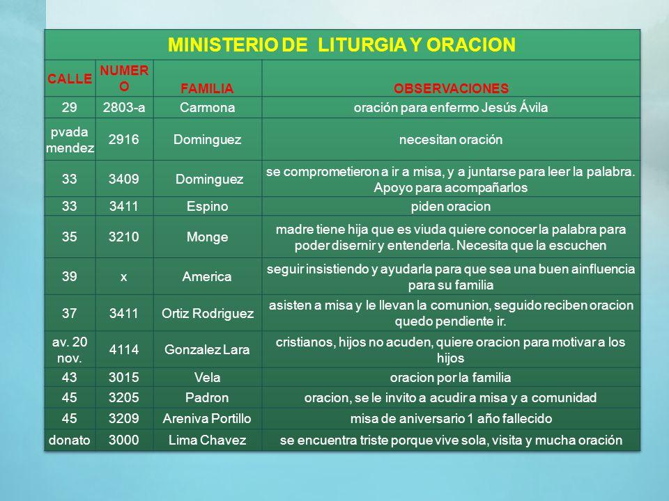 INFORMACIÓN CLASIFICADA POR MINISTERIOS.