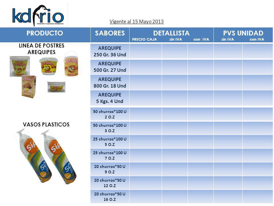 Vigente al 15 Mayo 2013 PRODUCTOSABORESDETALLISTA PRECIO CAJA sin IVA con IVA PVS UNIDAD sin IVA con IVA LINEA DE JAMONES JAMON DE PIERNA FAT FREE.