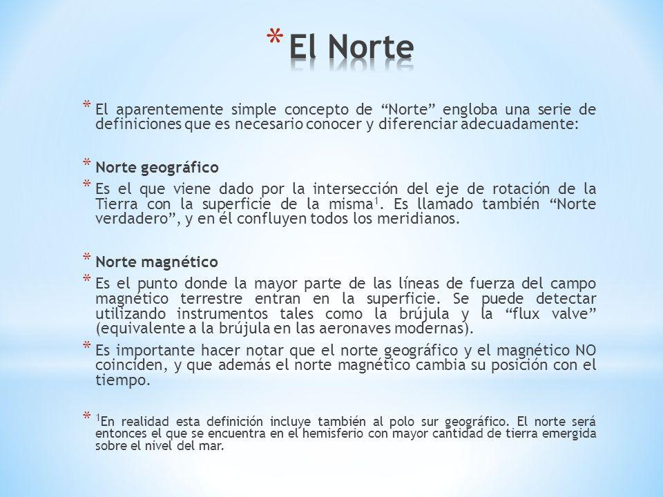 * El aparentemente simple concepto de Norte engloba una serie de definiciones que es necesario conocer y diferenciar adecuadamente: * Norte geográfico