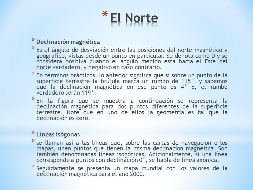 * Declinación magnética * Es el ángulo de desviación entre las posiciones del norte magnético y geográfico, vistas desde un punto en particular. Se de